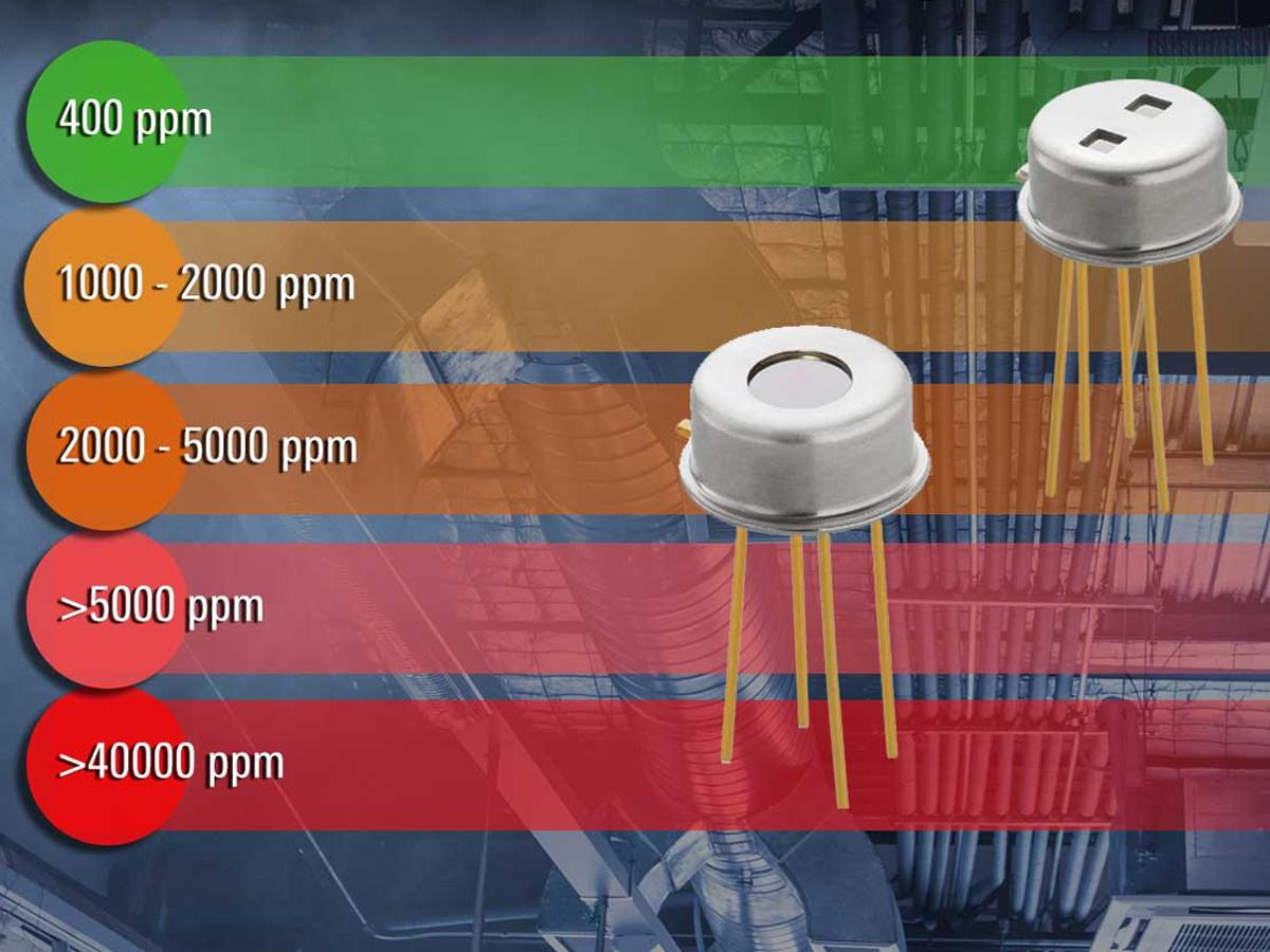 Renesas разработала новые детекторы на основе термоэлементов для датчиков CO2